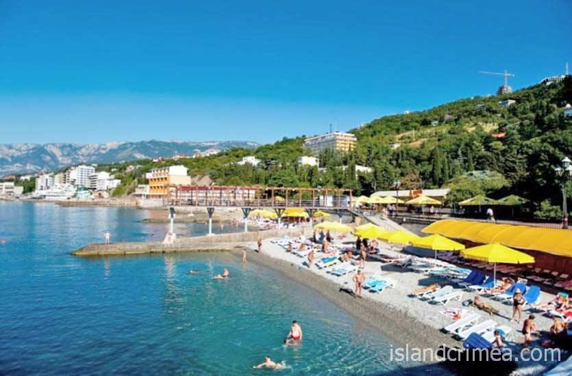 """Пляж курортного комплекса """"Ripario Hotel Group"""""""